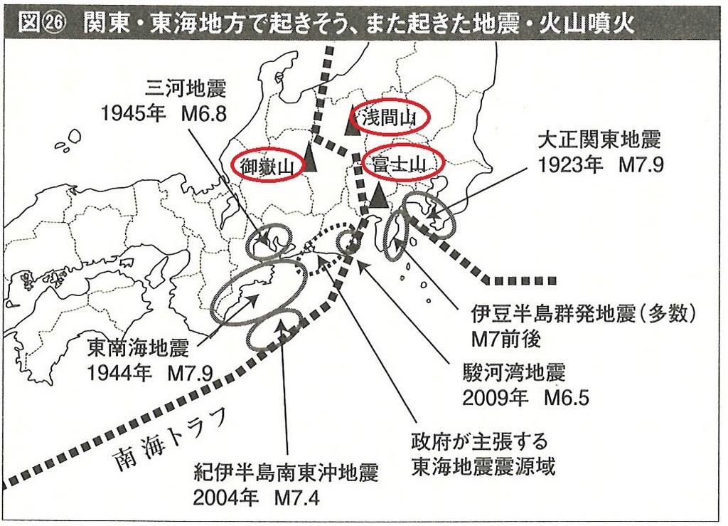 3 2013関東地方で噴火しそうな山3.jpg